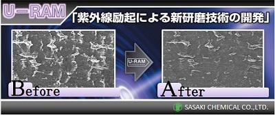 複合微細研磨技術U-RAM,内面研磨,微細加工
