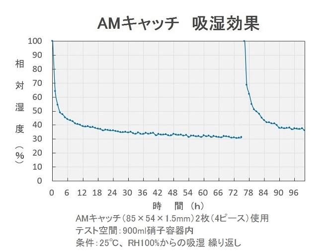 amcatch_fig632.jpg