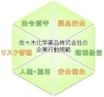 佐々木化学薬品株式会社の企業行動規範