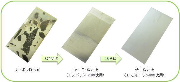 鉄鋼用カーボン除去剤 エスバックH-190の使用例