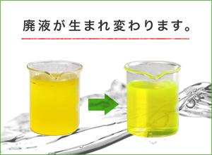 薬品リサイクル,廃液削減,廃液処分