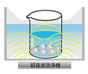 超音波,はんだボール,酸化皮膜,除去,SK-507